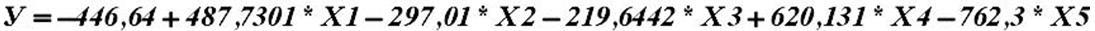 fórmula 2 [Александр Шеметев (Alexander A. Shemetev)]