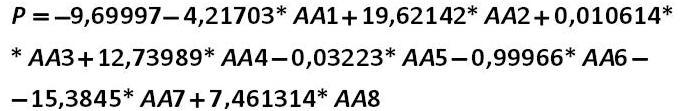 fórmula 21 [Александр Шеметев (Alexander A. Shemetev)]