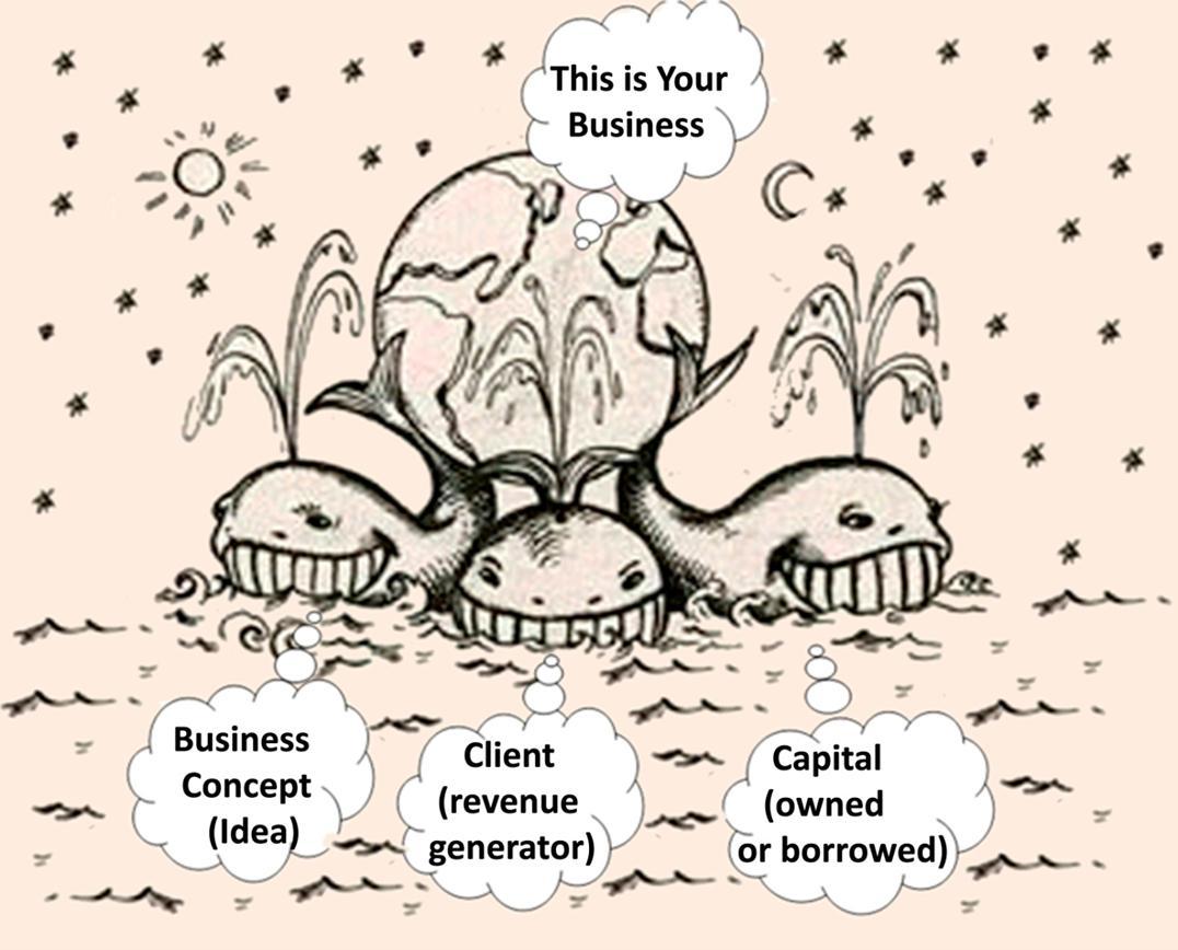 The Three Whales of business [Александр Шеметев (Alexander A. Shemetev)]