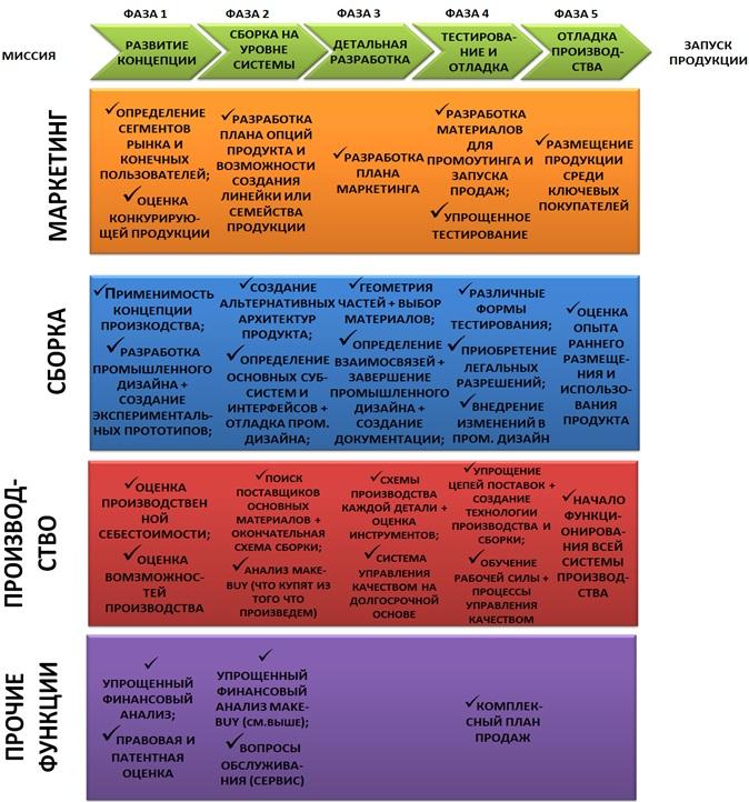 Междисциплинарный подход в инновационном менеджменте [Шеметев Александр Александрович (Alexander Shemetev)]