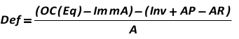 It should be noted that the author of this paper, Alexander Shemetev, believes it is more rational to define the current fiscal deficit of a bit different conditional ratio for a single company (rather than the industry average for companies). The author of this paper, Alexander Shemetev, modified the formula to calculate the deficit in the next way: [Alexander Shemetev]